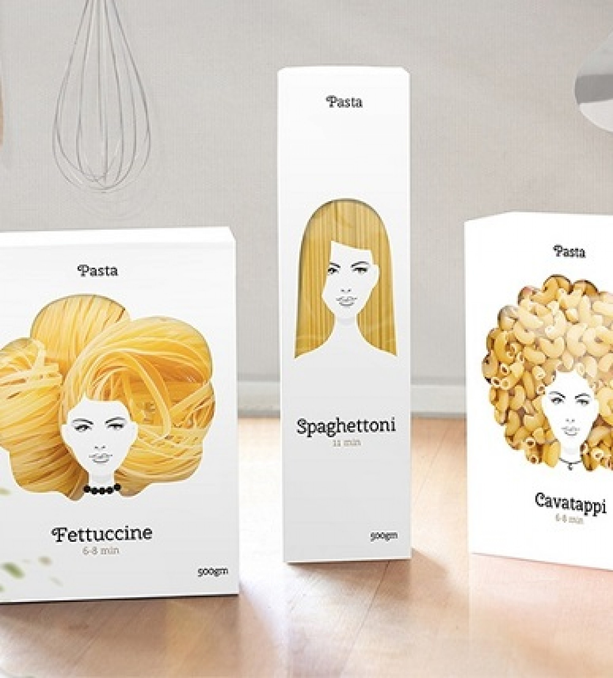 Le nuove sfide del Packaging